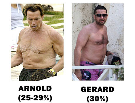 3-Arnold-and-Gerard